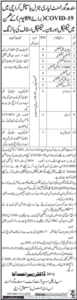 Biomedical Technician Sindh Jobs 2020 in Government Lyari General Hospital