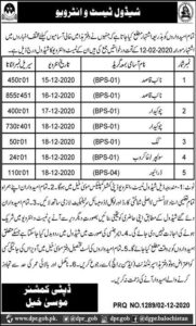 Deputy Commissioner Musa Khail Administrative Latest Jobs In Express 2020 Walk In Interview