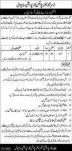 Metropolitan Corporation Jobs 2021 in Sahiwal for Driver Middle Pass