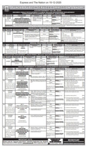 PPSC Advertisement No. 36-2020 Special Education, Local Govt Jobs