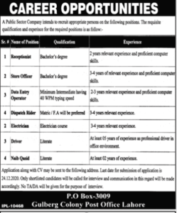 Public Sector Organization Administration Latest Jobs In Jang Newspaper 2020