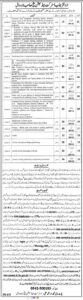 CTSP Stenographer Jobs 2021 in Punjab, District and Session Court Narowal