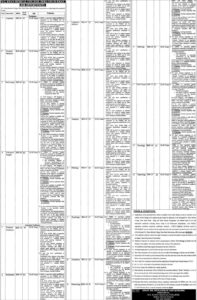DG Khan Medical College Jobs 2021 Application Form for Pharmacology