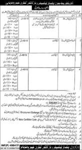 Excise and Narcotics KPK Driver Jobs 2021 Application, www.kpexcise.gov.pk