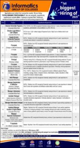 Informatics Group of Colleges Lahore Jobs 2021 for Management Non-Teaching Staff