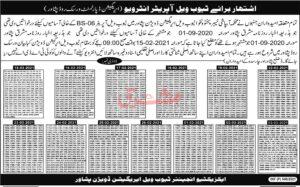 Irrigation Department Peshawar KPK Jobs 2021 Mashriq News