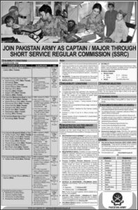 Join Pak Army as Captain 2021 Online Registration MBBS Jobs - Joinpakarmy.gov.pk