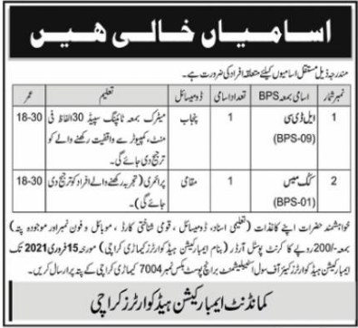 Karachi Clerical Jobs 2021 in PN Embarkation Headquarter