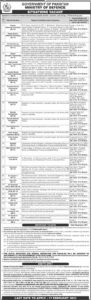 Ministry of Defence Jobs 2021 for Assistant Director, Security Sub Inspector