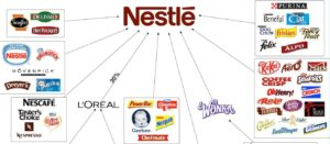Nestle Company Jobs 2021 Online Apply in Pakistan & International 1845+Vacancies