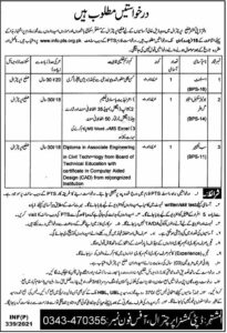 PTS KPK Police Jobs 2021 for Assistant Application Form Download