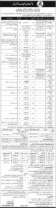 Pakistan Coast Guard Jobs 2021 Advertisement Latest for Constable