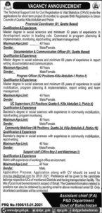 Planning and Development Department Jobs 2021 for Program Officer