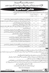 Sindh Solid Waste Management Board Jobs 2021 for IT Specialist, Accountant