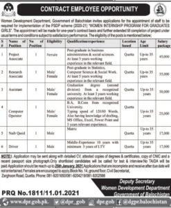 Women Development Department Balochistan Jobs 2021 for Research Associate