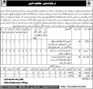 Agriculture Department Jobs 2021 for Junior Clerk-Driver