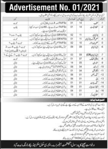 Army Medical Corps School Center Jobs 2021 Abbottabad KPK