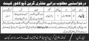 Chowkidar Jobs 2021 in Military Green Depot the Nation News