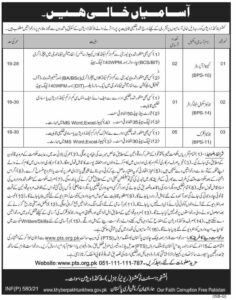 Commissioner Office Jobs 2021 in Malakand Division via PTS for Computer Operator