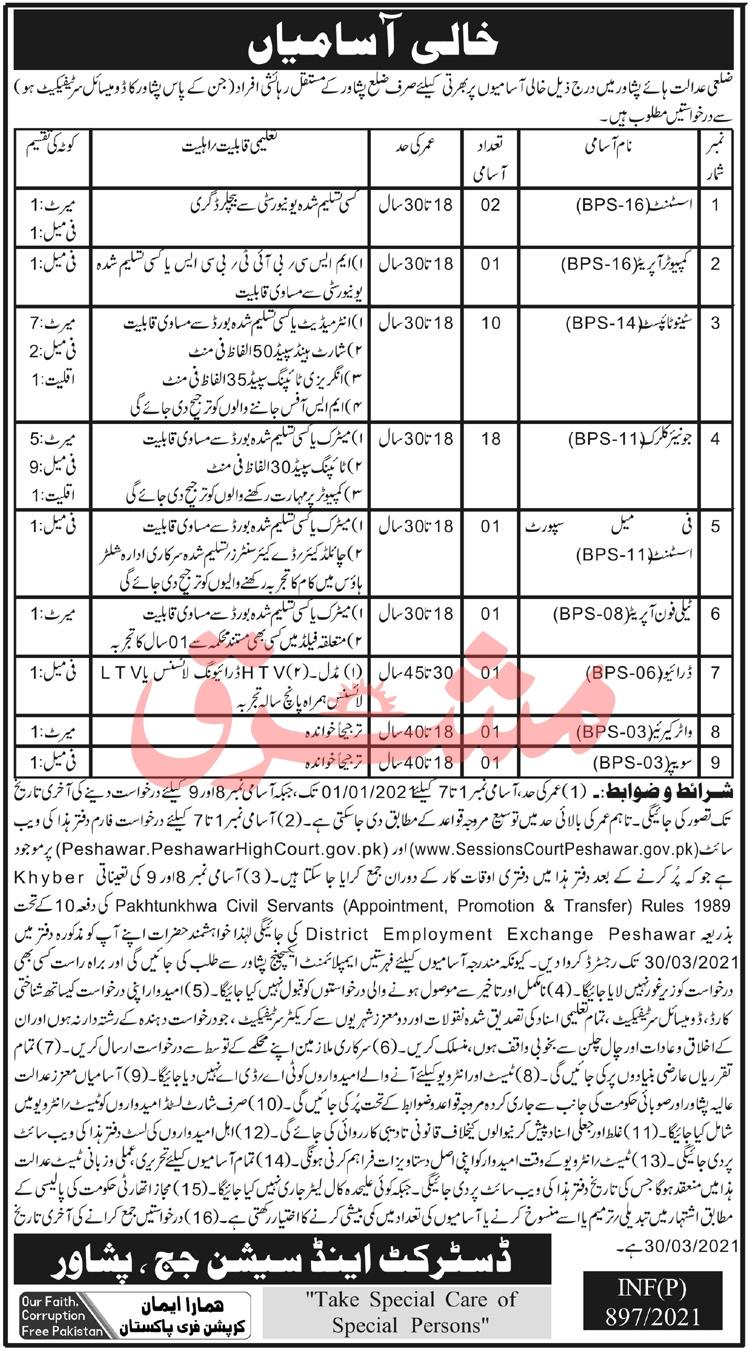District Court Peshawar Management Jobs 2021 for Assistant