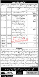 District & Session Judge Office Jobs 2021 for Stenographer