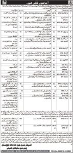 Jail Department Latest Jobs 2021 in Quetta Balochistan