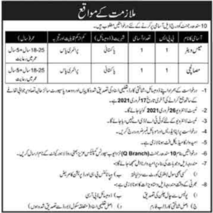Pakistan Army 10 Sind Regiment Jobs 2021 for Masalchi