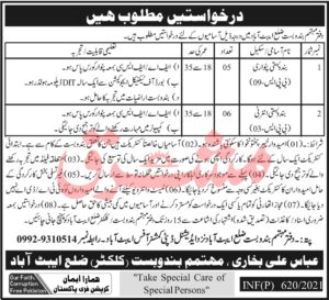 Patwari Jobs in Land Reclamation Department 2021