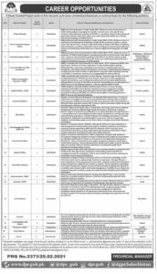 Provincial TB Control Program Jobs 2021 in Balochistan