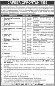 Public Sector Organization Jobs 2021 in Mardan KPK for Computer Programmer