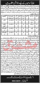 Senior Civil Judge Office Jobs 2021 in Lakki Marwat KPK for Naib Qasid