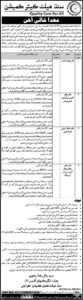 Sindh Health Care Commission SHCC Jobs 2021 for Director Finance