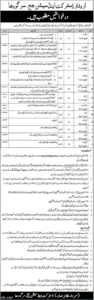 Stenographer Jobs 2021 at District & Session Judge Office in Sargodha