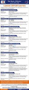 Bank of Khyber BoK Jobs 2021 for Management