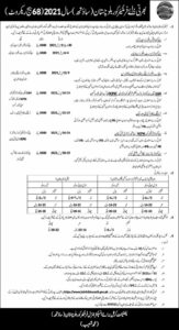 Army Jobs 2021 at Frontier Corps Balochistan South 68 Batch