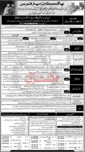 Instructor Jobs 2021 in Pakistan Air Force PAF