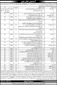 Jail Department Peshawar Jobs 2021 for Accountant and more