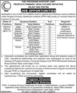 Medical Officer Jobs 2021 at PPHI Gilgit Baltistan