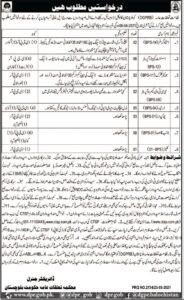 Public Relation Department CTSP Jobs 2021 in Quetta