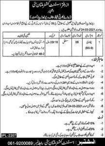 Revenue Department Jobs 2021 For Patwari in Multan