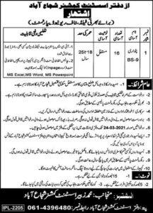 Revenue Department Jobs 2021 For Patwari in Shujabad