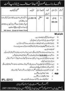 Revenue Department Jobs 2021 For Patwari in Vehari