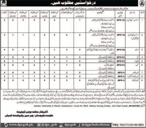 Women Development Department Quetta Jobs 2021