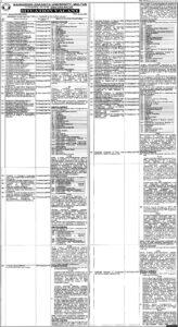 Bahauddin Zakariya University BZU Jobs 2021 in Multan for Teaching