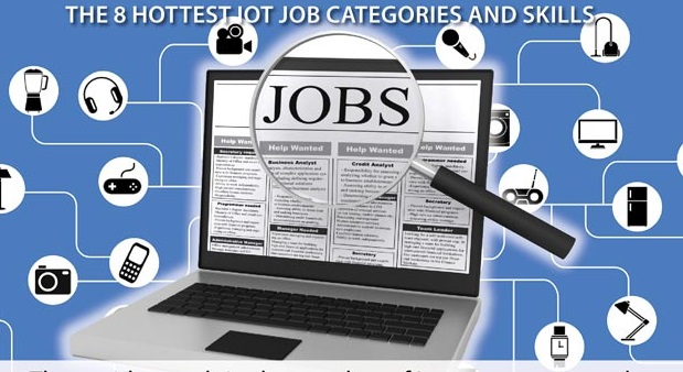Jobs in Categories