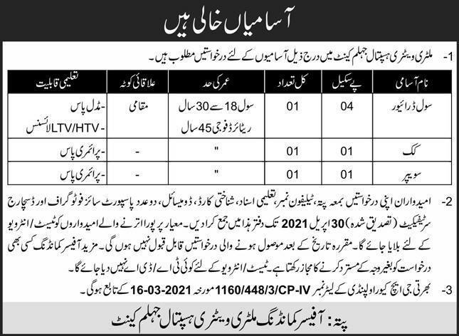 Military Veterinary Hospital Civil Driver Jobs 2021 in Jhelum Cantt