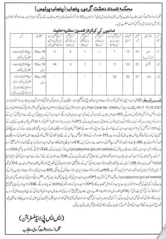 Punjab Police Latest Jobs 2021 for Class IV