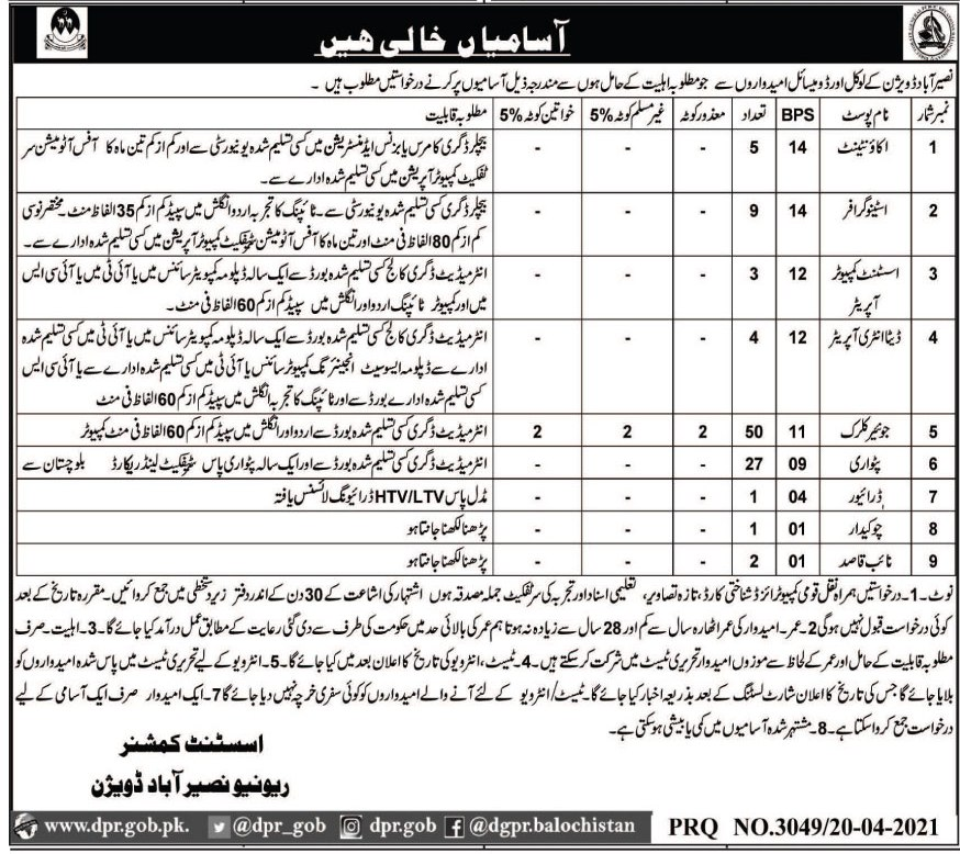 Revenue Department Latest Jobs 2021 in Naseerabad Division