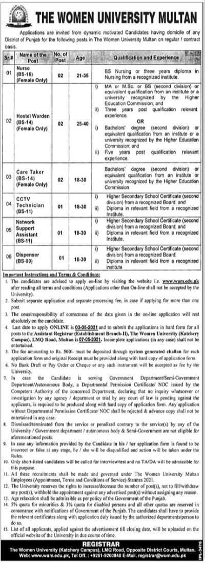 Women University Multan Latest Jobs 2021 For Management Staff