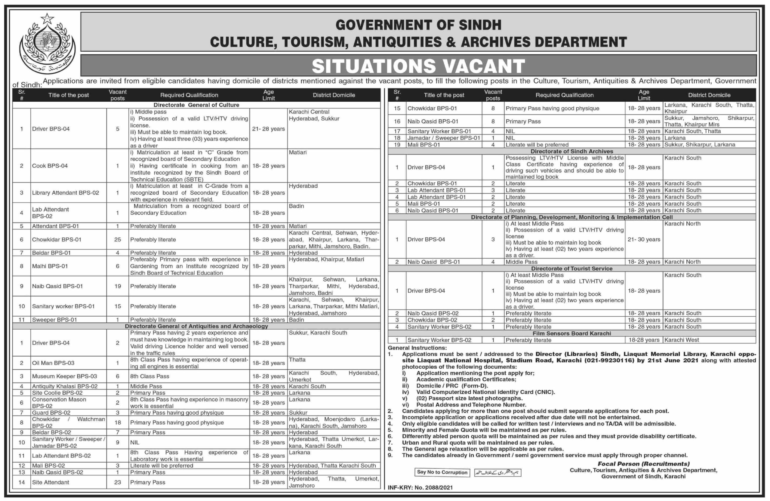 Culture Tourism And Antiquities Department Jobs 2021 at Sindh